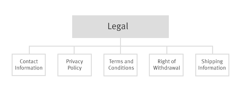 legal-overview.png