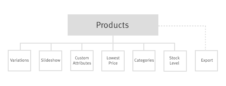 products-overview.png